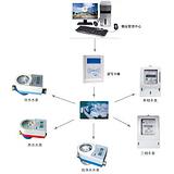 衡水市IC卡电表,IC卡水电一卡通,水电一卡通生产厂家