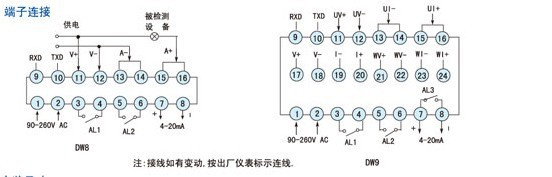 单相电能表测量电能的接线图
