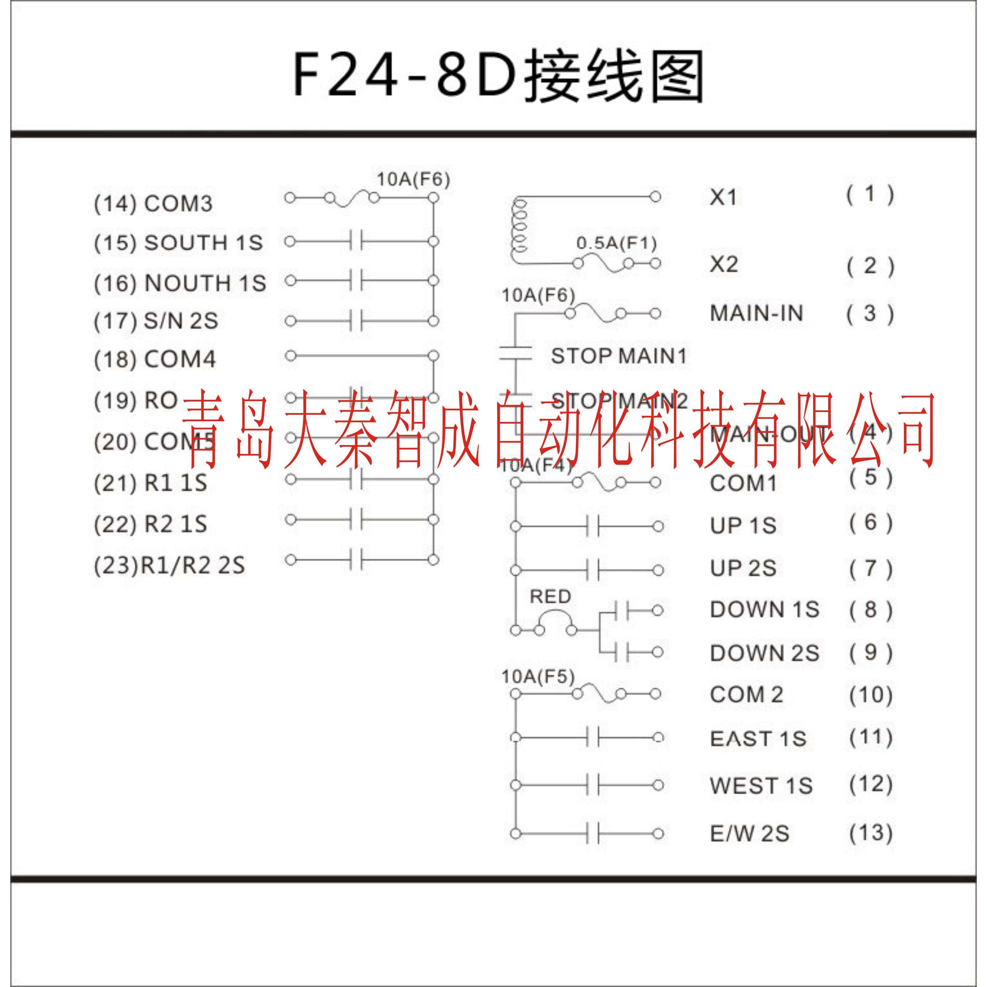 F24-8D (双速) 发射器(手持) 尺寸:18.6x6.1x5.1厘米 重量:约255克 接收机 尺寸:20x16.2x10.7厘米 重量:1220克 *8只功能按键(两段式按键)+蘑菇头急停+启动钥匙+备用 *控制点数达19个 *带有电池电压警示装置,在电压不足时能自行切断电路。 *安全旋转钥匙开关,防止未授权者使用。 *尼龙加织的强化塑胶外壳,可防止摔落及强力碰撞所造成 的损坏。 增强型机种配备的两段式按键,是采用了全密封的一体化双速按键,使用寿命更长,手感更好。 总停按键采用了自锁定式红色蘑菇头