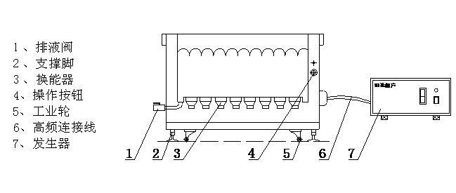 超声波清洗设备价格_单槽超声波清洗机(标准型)批发