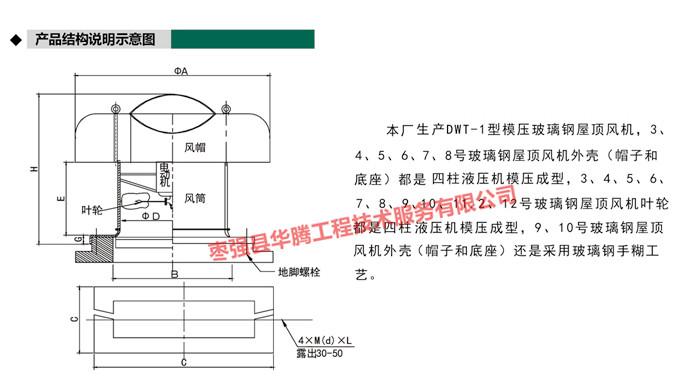配套电机功率:                - 适用范围:               屋顶风机