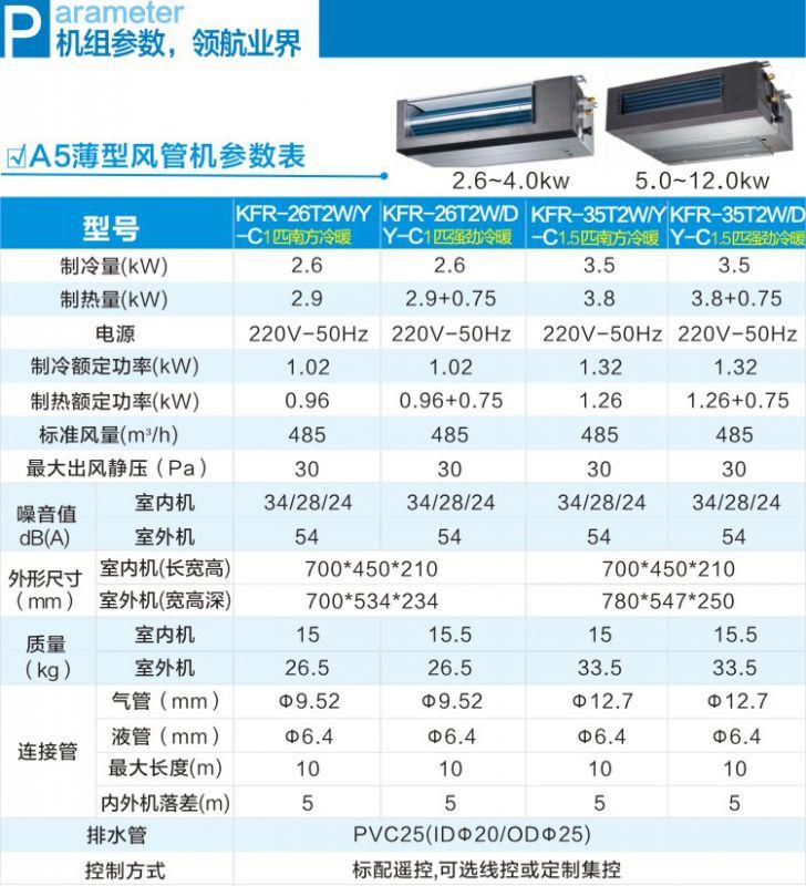 美的风管机空调kfr-26t2w/dy-c3