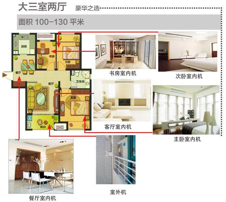 理由之二:美观典雅 美的家用中央空调安装效果图 中央空调可是会变魔术的哟,别瞧它庞大的体积无处安放,通过设计师和安装人员巧妙的设计和安装,便可实现中央空调与整体装修的和谐统一,并且完全不会影响居室内的装潢风格。当您享受空调为您带来的徐徐清风时,既看不到杂乱无章的室内连接管,也没有影响建筑物外观的多台室外机。