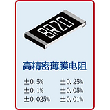 05芯片电阻报价 SUP美隆电子图05芯片电阻有什么牌子