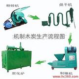 木炭机专题网_木炭机品牌_二十年专业生产