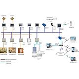 CR-K智能照明控制系统安装