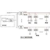 山东16ACR-K6路智能照明控制器厂家报价 智能照明模块价格