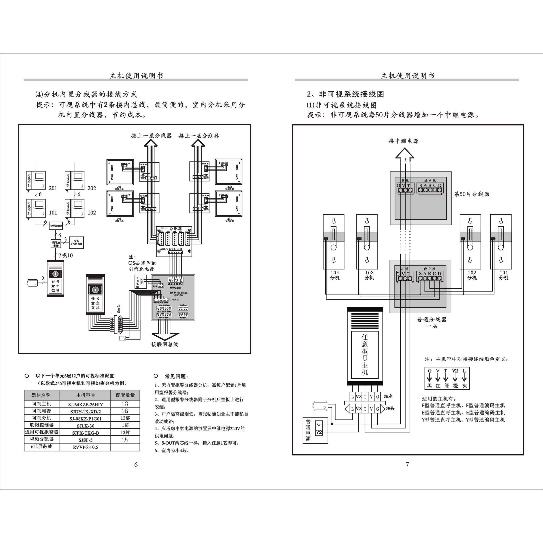 型 号:SJ-64KDF-H00IY 开孔尺寸:293×120 支持楼型:48×32户、64×8户、8×64户、32×16户 电 源:由SJDY-1K-XD供给 松佳楼宇对讲可视彩色主机北京直销SJ-64KDF-COOIY王维伟15910359171 010-87897502 功 耗:待机时<0.5W,工作时6W(最大) CCD最低照度:0.
