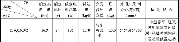 YJ-Q16.3参数图