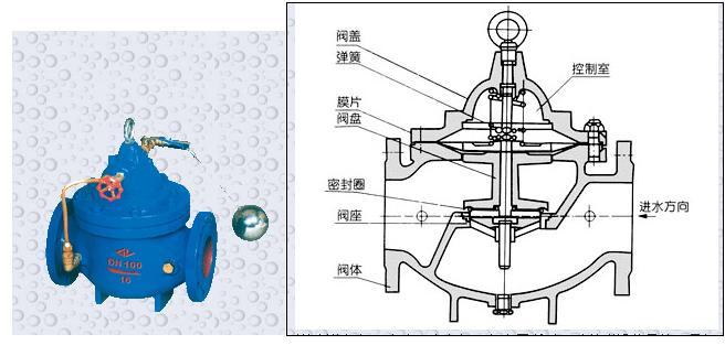测厚仪价格_福州遥控浮球阀,凯斯达,遥控浮球图纸什么意思dm建筑图片