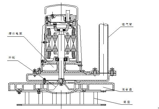 省去鼓风机,安装方便,噪音小; 结构示意图:     三, qxb离心曝气机