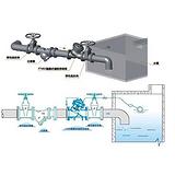 凯斯达阀门无锡水利阀水利阀安全使用方法