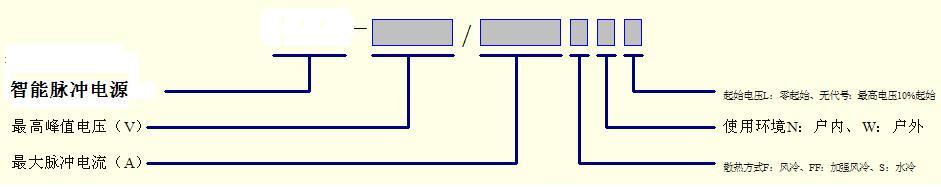 技术参数 电源尺寸:型160*400*320、型600*320*350、型1280*700*600、IV型1680*700*600(H*W*D) 整机重量:型13Kg、型36Kg、型180Kg、IV型260Kg 输入电压:三相350 430V、单相205250V 最大功率:型1Kw、型5Kw、型48Kw、IV型96Kw 输出电压: 6、12、24、36、48、60、72、96、200、300、500、600V连续可调 输出电流: 1-5000A连续可调 输出频率: 0