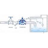 水利阀安全使用方法,静海水利阀,凯斯达阀门图