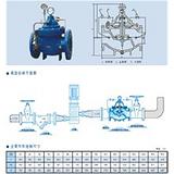 衡水水利阀,凯斯达阀门,水利阀专业结构安装