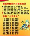 消防维保_河北建筑消防中心_石家庄消防维保测试